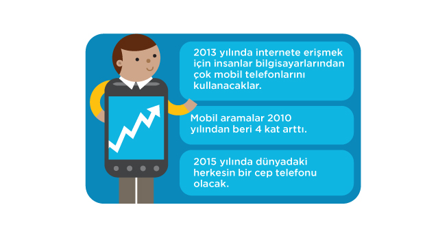 google-mobil-1