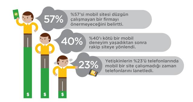 google-mobil-3